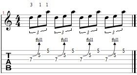 Как играть бэнд на гитаре