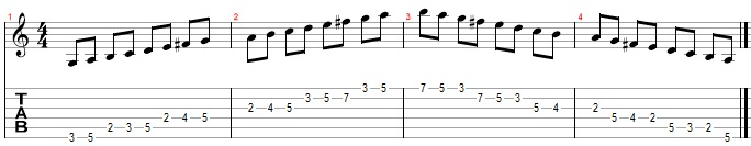 Гамма соль мажор Гаммы для гитары