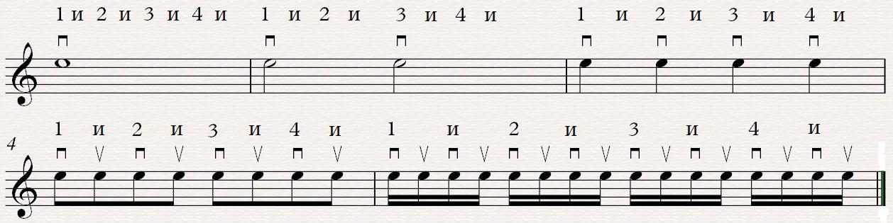 Длительности нот