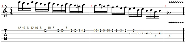Секвенции на гитаре