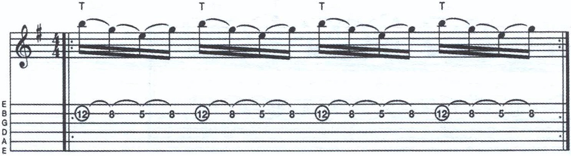 Как играть теппинг на гитаре