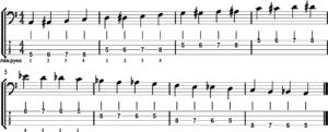 Упражнения для бас-гитары