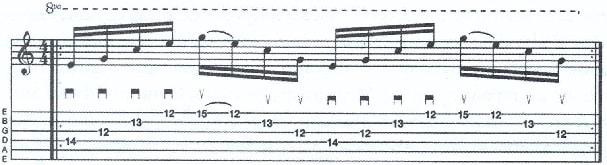 как играть свип на электрогитаре