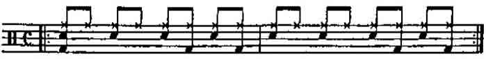 Ритмические рисунки для ударных в различных стилях