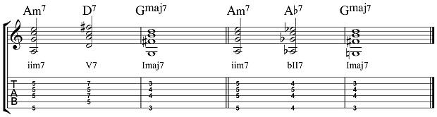 Что такое тритоновая замена. Джазовая гитара.