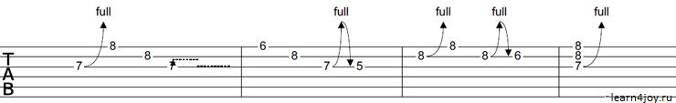 Как читать табулатуру на гитаре