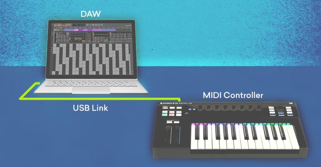Что такое MIDI