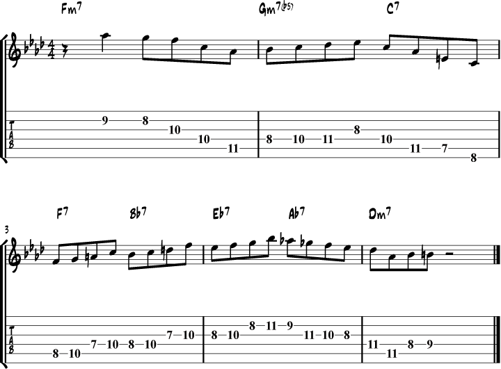 лучшие джазовые соло на гитаре