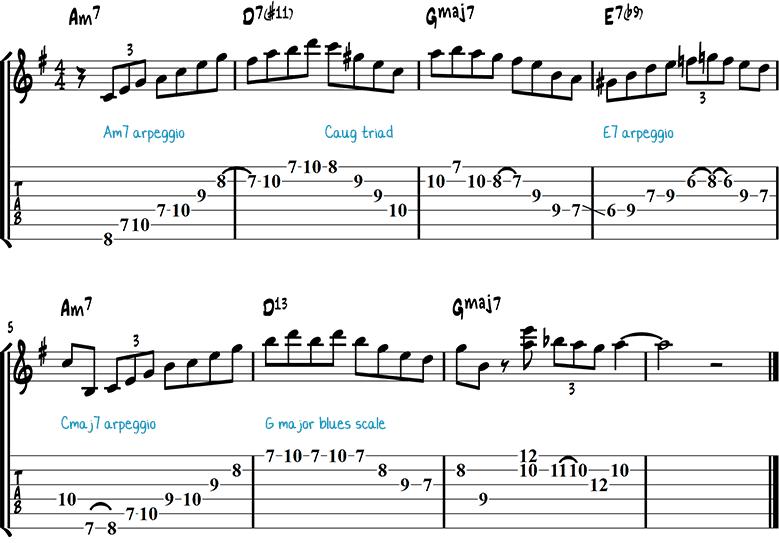 Фраза для джазовой гитары соль мажор 2