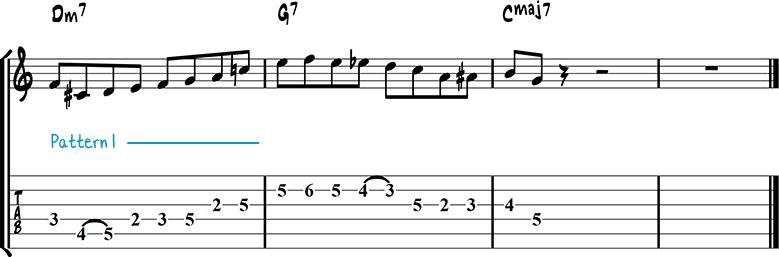 50 Bebop фраз для джазовой гитары