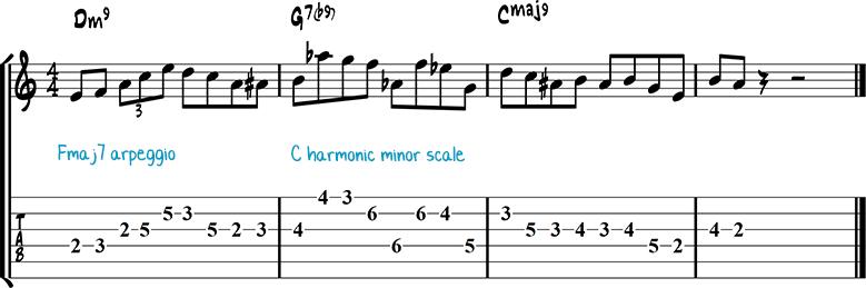 Джазовая фраза для гитары 16