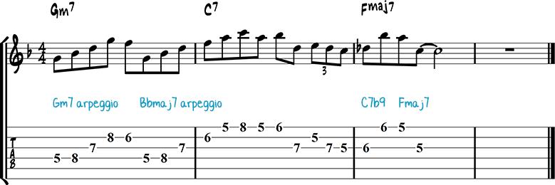 Джазовая фраза для гитары 24