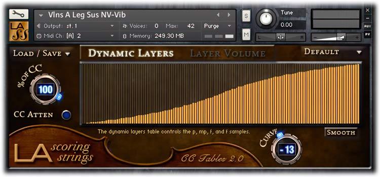 Audiobro LA Scoring Strings Динамические слои